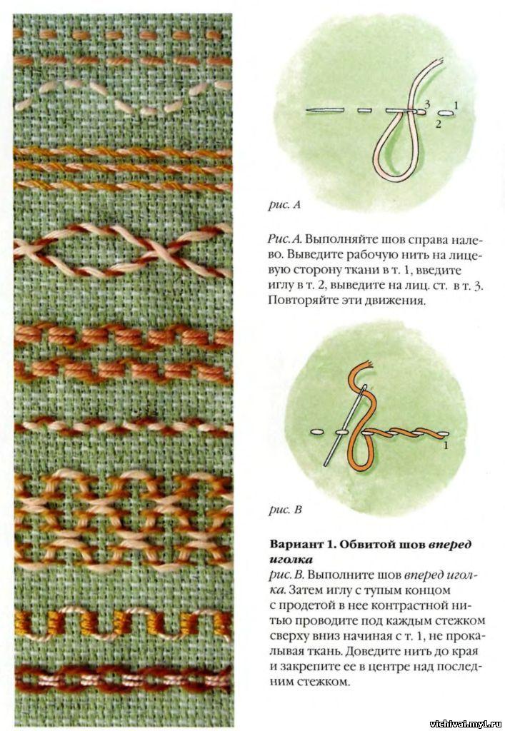 Энциклопедия вышивки крестом