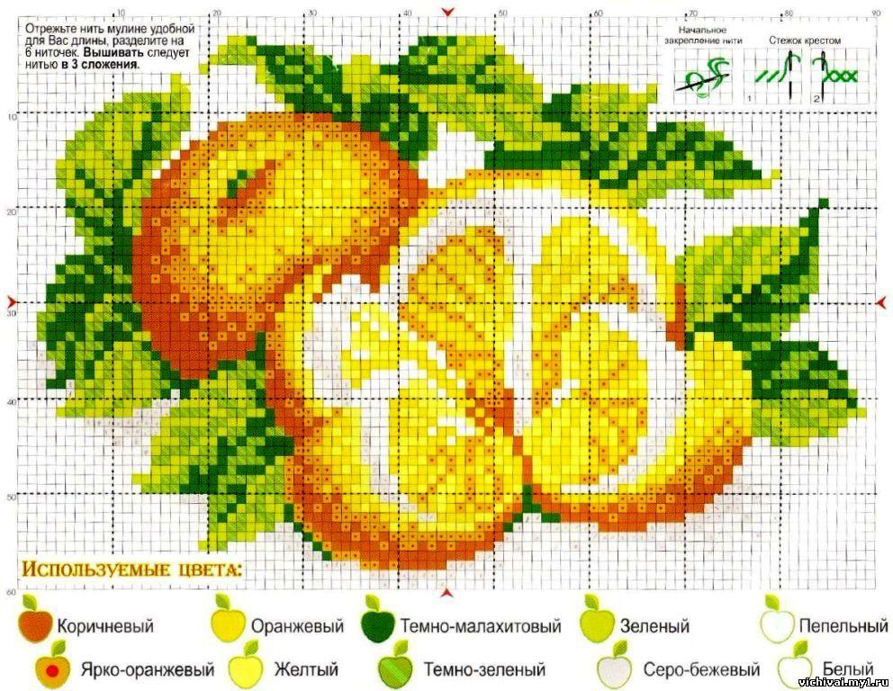 Схемы для вышивки крестиком фрукты 62