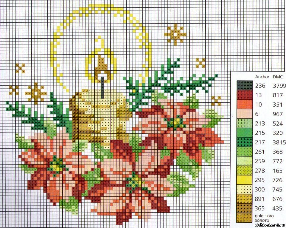 Схемы вышивки крестиком новый год